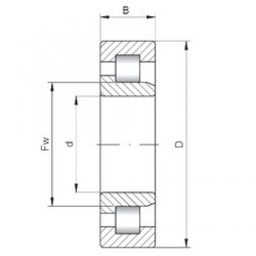 340 mm x 520 mm x 133 mm  ISO NJ3068 cylindrical roller bearings