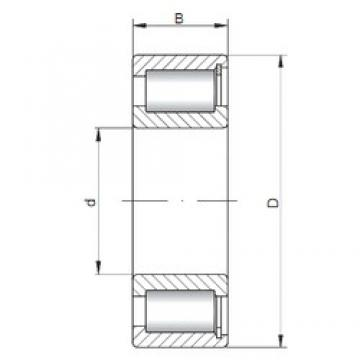 100 mm x 180 mm x 46 mm  ISO SL182220 cylindrical roller bearings